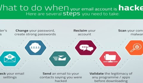 """Clues to Spot """"Fishy"""" Emails – Phishing Awareness"""