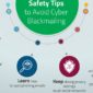 Social Media Protection – A Checklist of Practical Tips