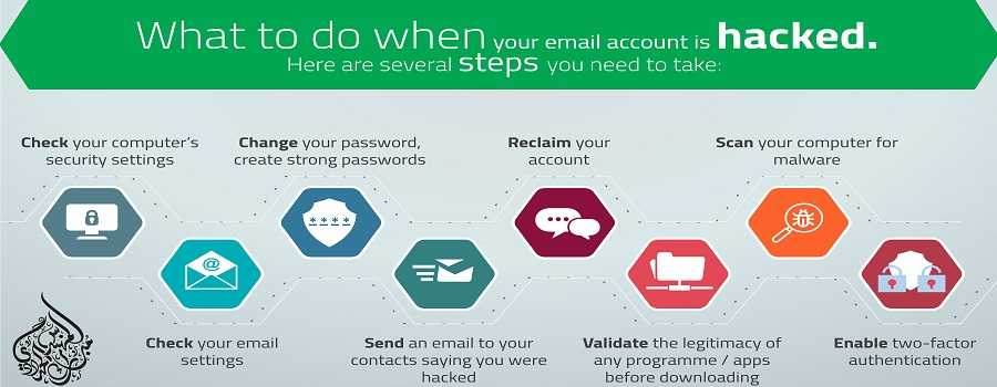 "Clues to Spot ""Fishy"" Emails – Phishing Awareness"